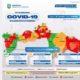 Update Covid-19 di Situbondo 1 Juni 2020 Positif 51, Sembuh 11, Meninggal 2